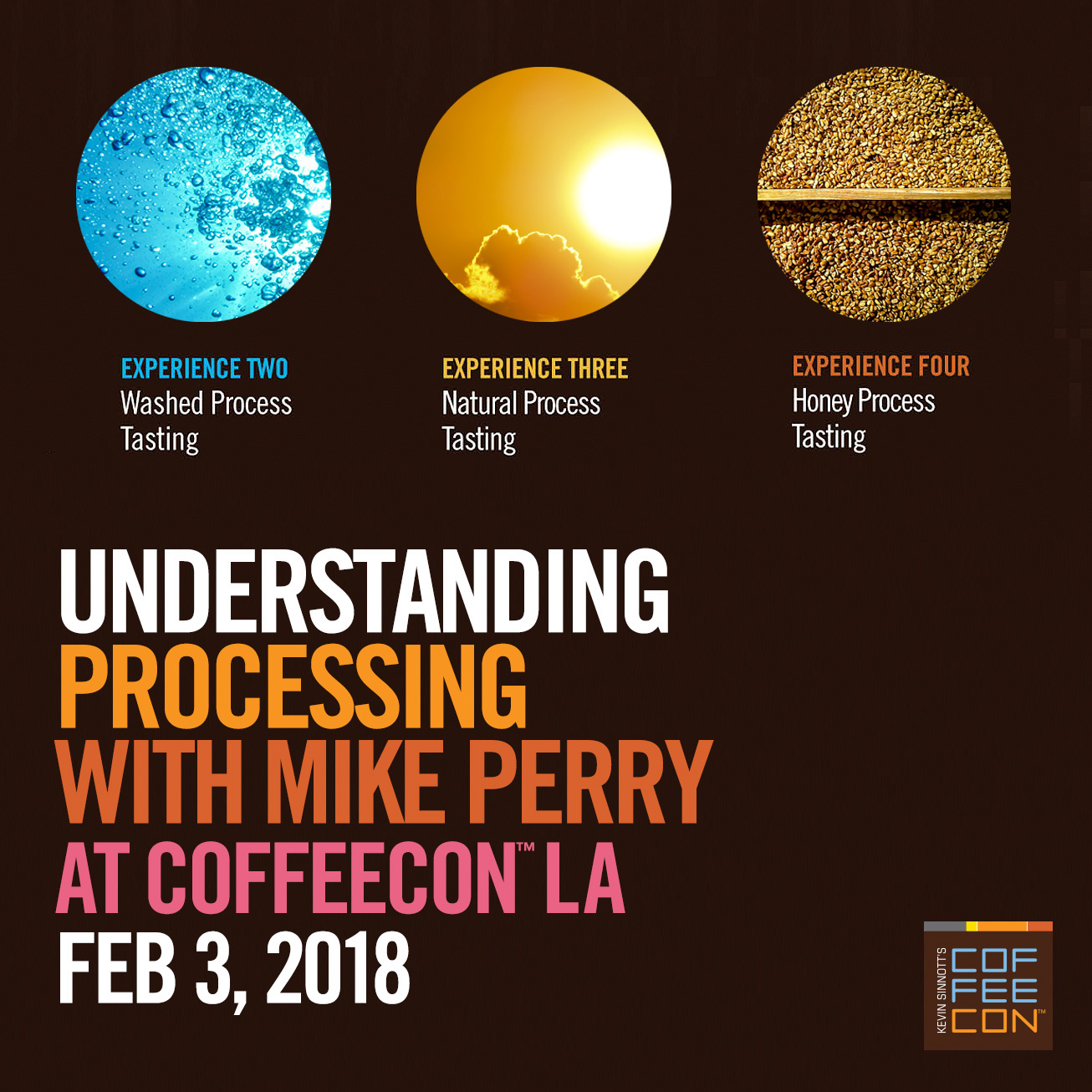 Understanding Processing Methods with Mike Perry